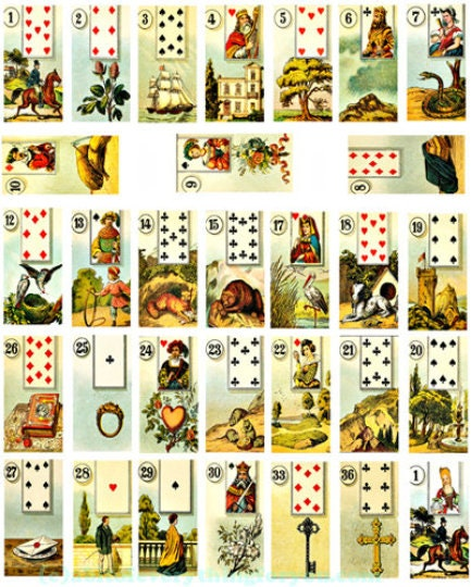 image regarding Printable Playing Card Sheets titled Electronic Collage Sheet common tarot taking part in card deck 1x2