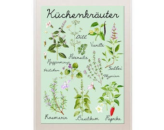 A3 Nostalgic Kitchen herb posters for the kitchen