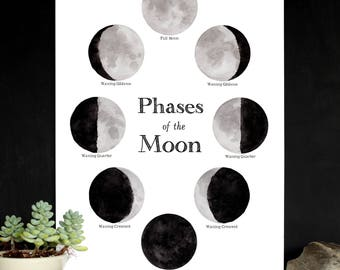 School Room Chart - Phases of the Moon- 12 x 18 Poster - Lunar, Montessori, Home School, Educational, Astronomy, Nature Study