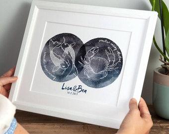 Couple's Hand Drawn Custom Astrology Print, Personalised Zodiac Artwork, Wedding Gift, Anniversary, Customised Star Sign Map-Christmas Gift