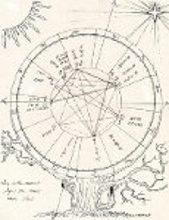 Astrology Hand Drawn Handpainted Astrological Horoscope Zodiac Etsy