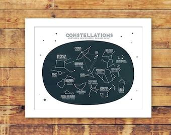 constellations children's digital download art print 8x10 and  16x20