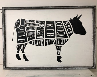 Cuts of beef | Etsy