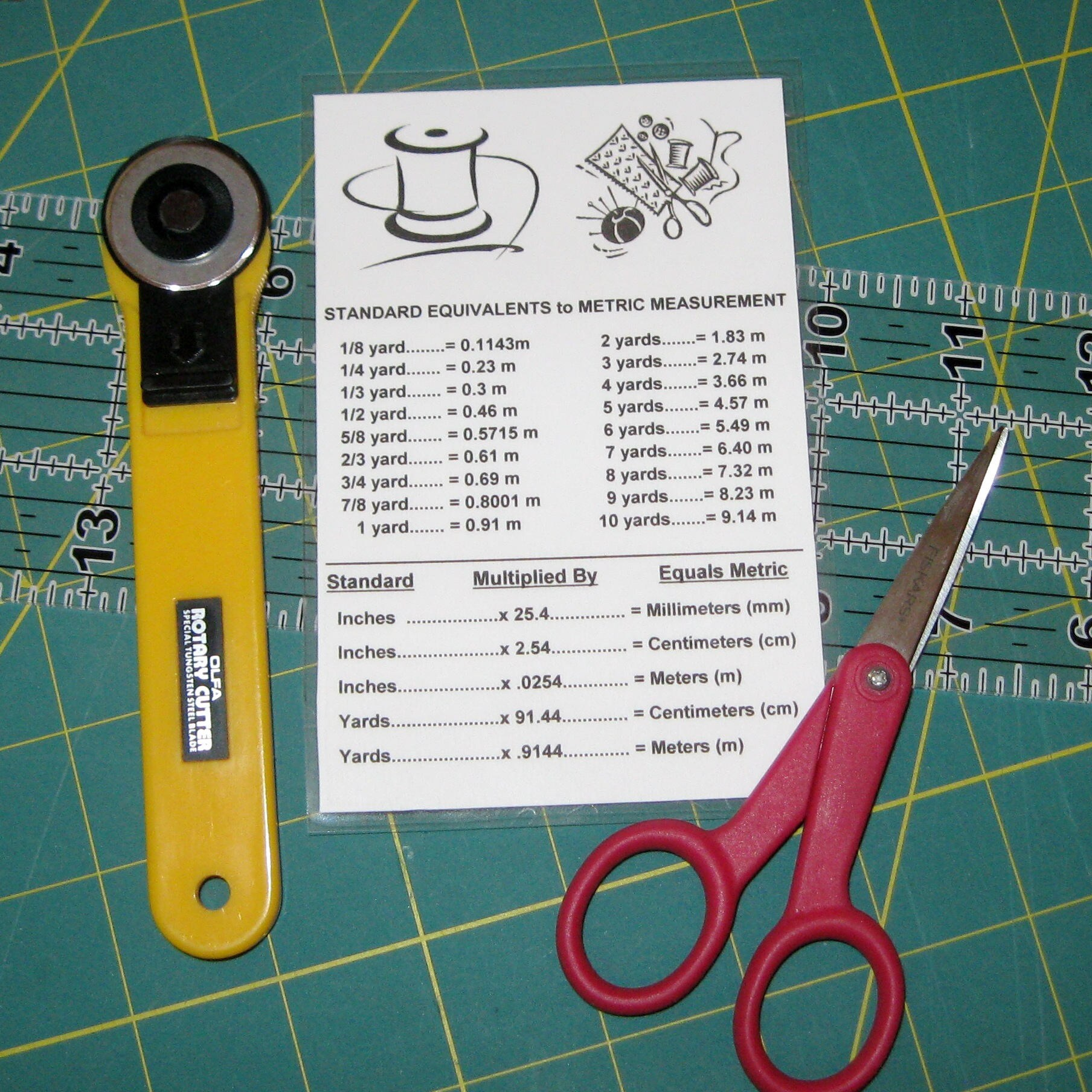 Yards To Meters Conversion Chart Sewing Reference Tool Etsy