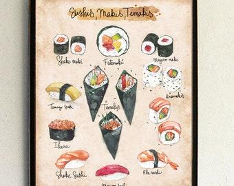 "Recipe illustration - Sushi addict - Food art - Kitchen Wall decor - Cooking - Sushi - Japanese cuisine  - ""Sushi, maki and Temaki"""""
