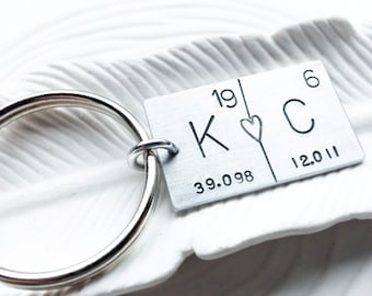 Element keychain etsy periodic table couples keychain hand stamped personalized element keychain pick any 2 elements geek gift gift for couples urtaz Gallery