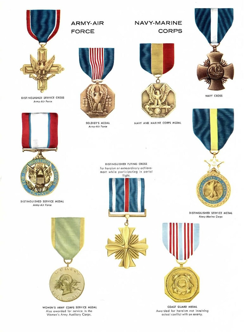 Army Military Medals And Ribbon Chart in Order of Precedence