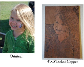Custom Photo Etching on Brass, Copper, Or Aluminum