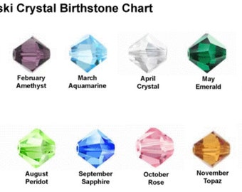 Add on birthstone