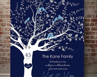 bf4763a8f Sapphire Wedding anniversary gift for parents 45th wedding anniversary  personalized Keepsake 45th anniversary wedding gift 45 years blue