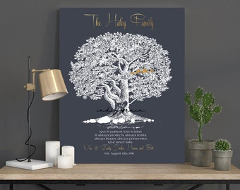 9652d94b260 Gift for parents Love never fails Christmas gift 50th anniversary gift for  mom Personalized Gift for dad Tree Art Oak tree Family Corinthian
