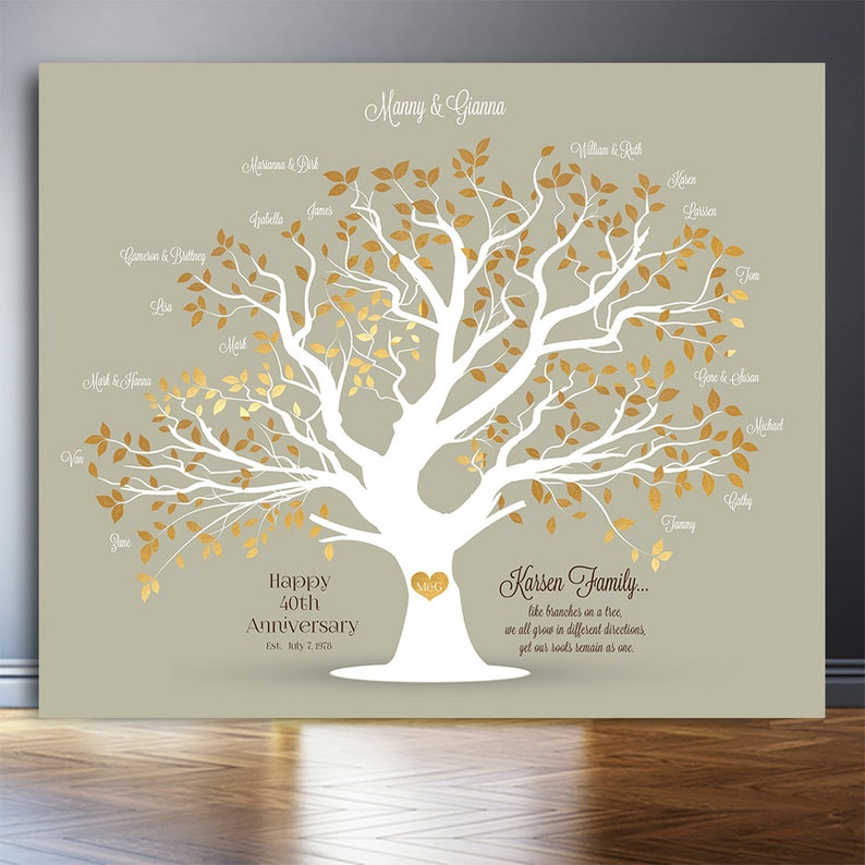 Gift For Parents 40th Anniversary Gifts For Parents Gift For Couple 40 Years Married 30th Personalized Wedding Anniversary Family Tree