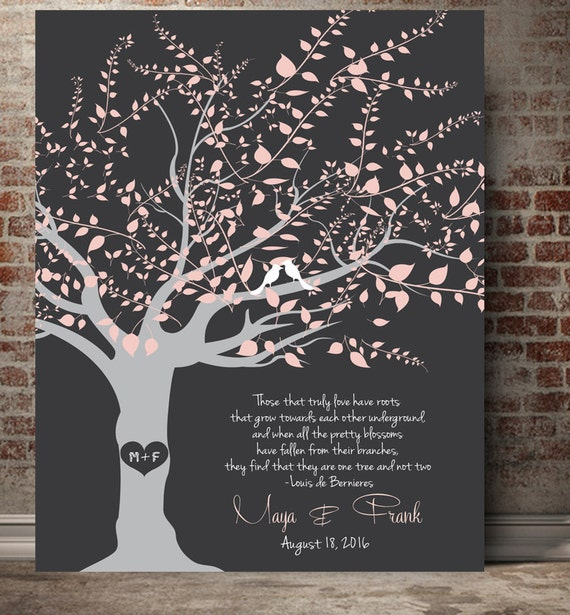 Family Tree Wedding Gift: 50th Anniversary Gift For Parents Family Tree Art 50year