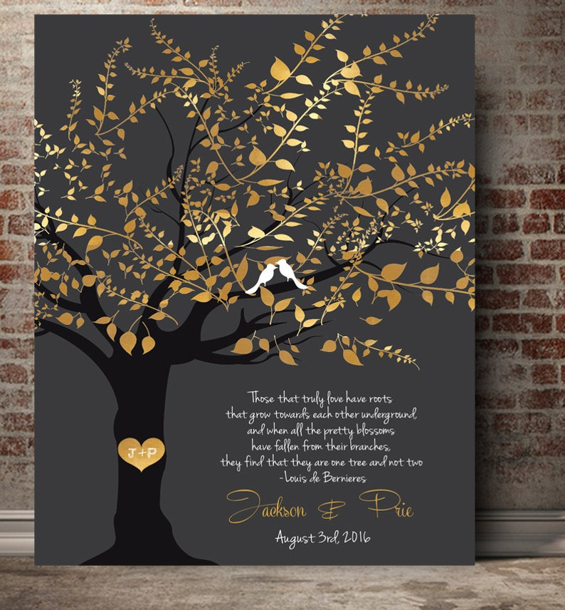e71396c667e3 Wedding anniversary gifts for parents 50th wedding anniversary
