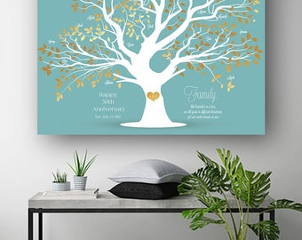 Gift for parents 50th anniversary gift 40th anniversary gift Like branches in a tree Personalized Gifts gift for mom Family tree print