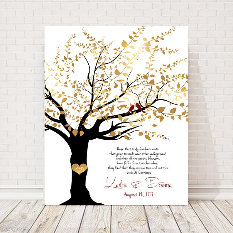 30 year gift for parents tree of life print wedding anniversary 30th anniversary gift for parents anniversary 40th anniversary Custom sign