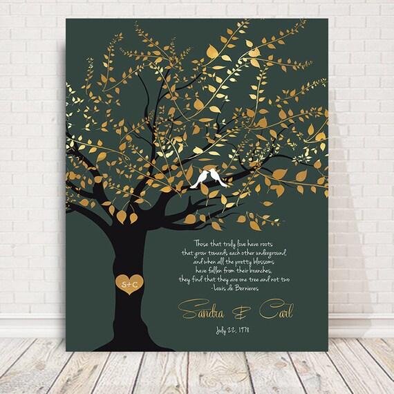 Baum Wand Kunst Hochzeitstag Geschenk Fur Eltern Rubin Etsy