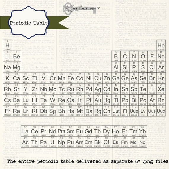 digital clip art printable artwork: Commercial and Personal Use Periodic Table 50/% OFF SALE