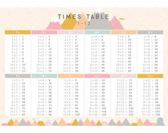 A1 Poster - Timestable (Mountains)