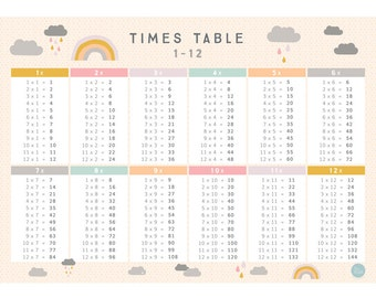 A1 Poster - Timestable (Rainbow)