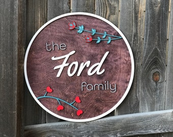 """Personalised Family name sign 