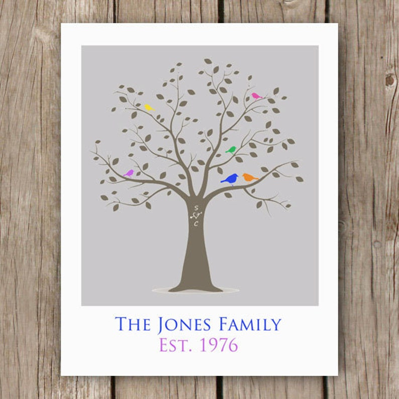 Family Established Sign  Gift for Parents  Family Tree Print image 0
