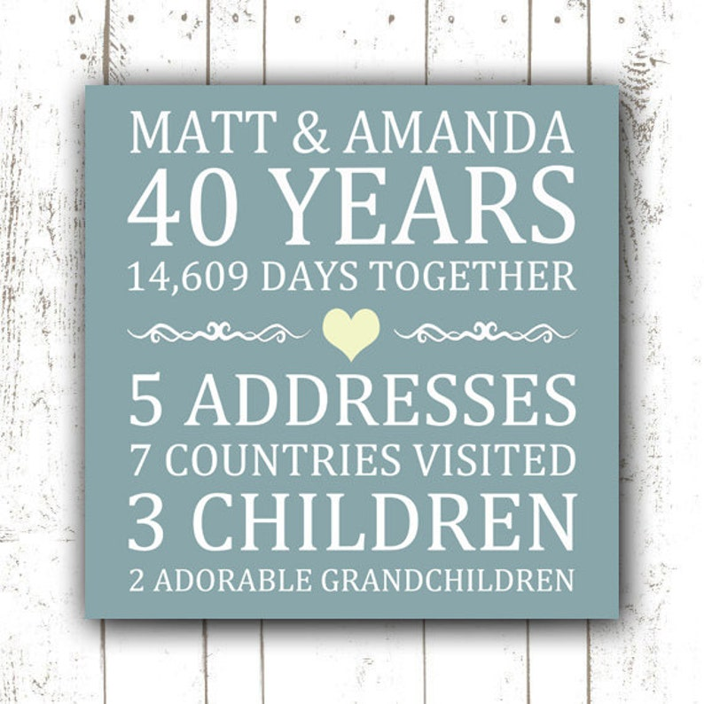 Printable Gift  Parent's Anniversary  Custom Gift  image 0