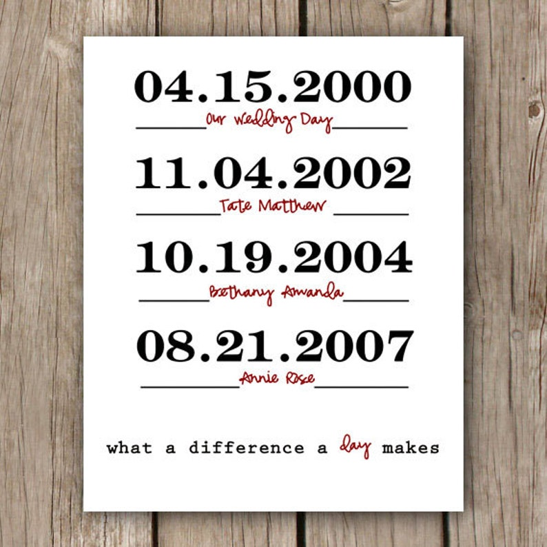 Printable Family Established Sign  Special Dates Print  image 0