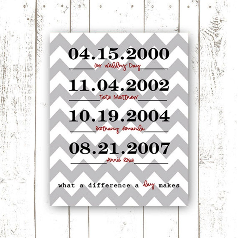 Important Date Print  Family Tree  Family Established Sign  image 0