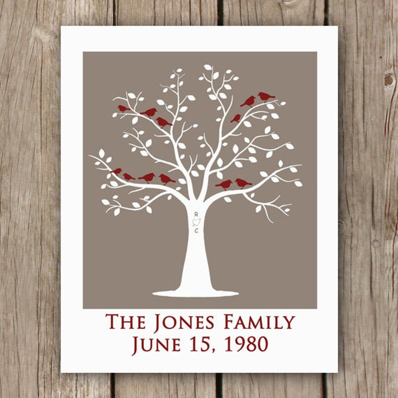 Family Name Art  Gift for Parents  Family Tree Print  image 0