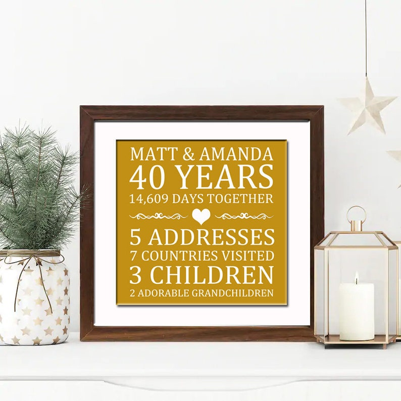 Printable 50th Anniversary Gift  Custom Family Established image 0