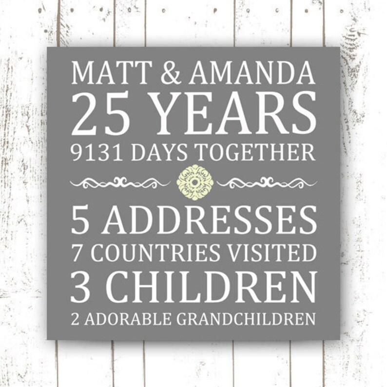 Printable Parent's Gift  Wedding Anniversary  Custom image 0
