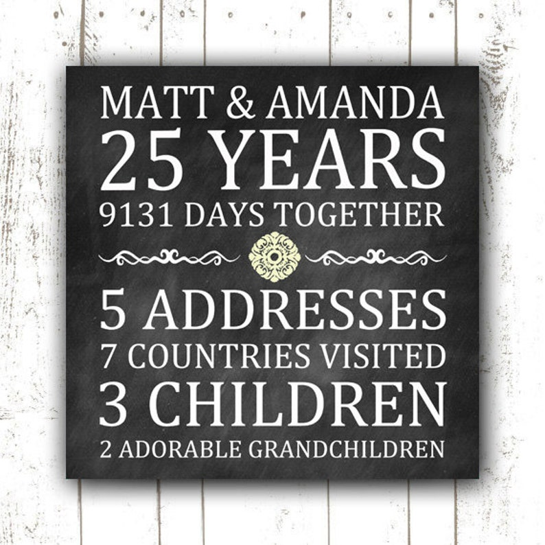 Unique Printable Parent's Gift  Wedding Anniversary  image 0