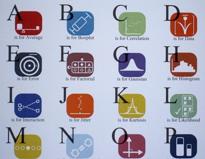 ABC's of Statistics Poster image 0