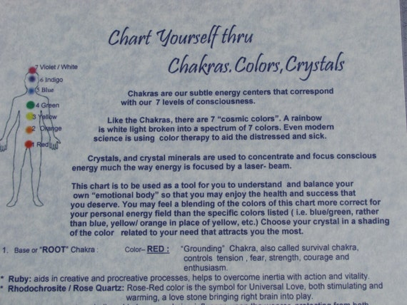 Chakras Colors Crystals Self Help Pdf Chart Downloadable Etsy