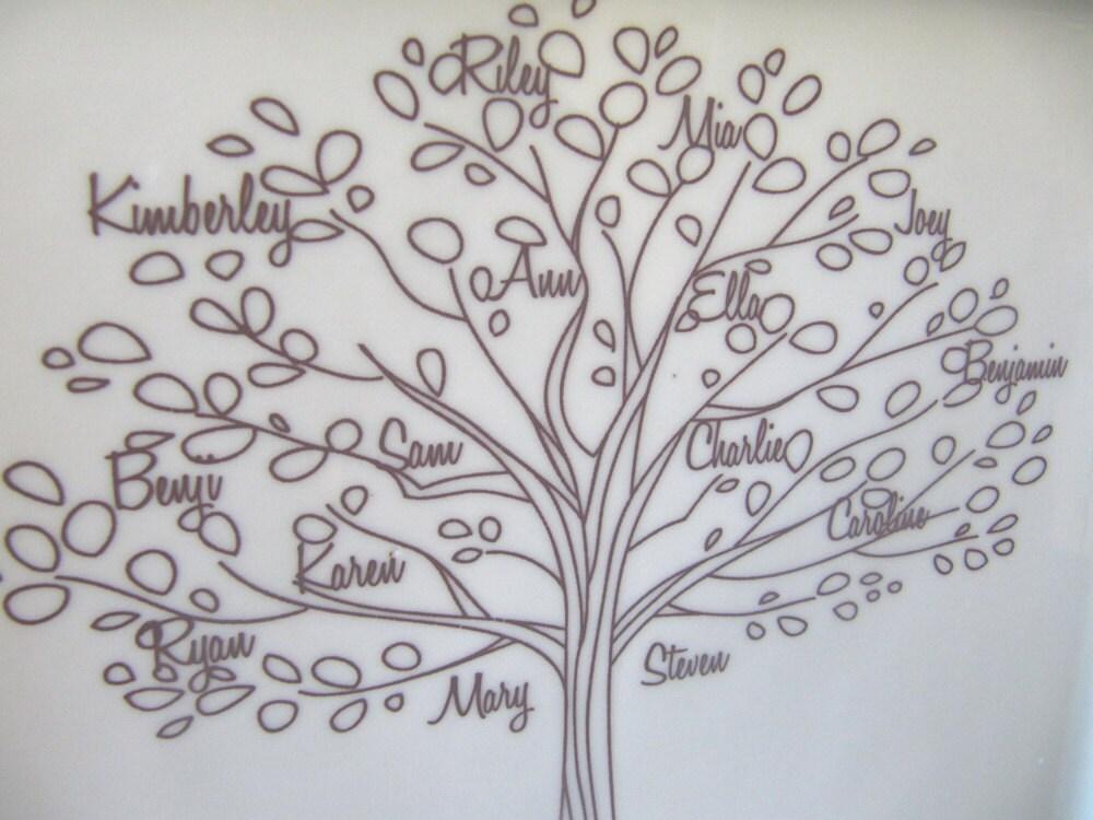 Family Tree Wedding Gift: Family Tree PlatterBride And Groom Wedding Gift For