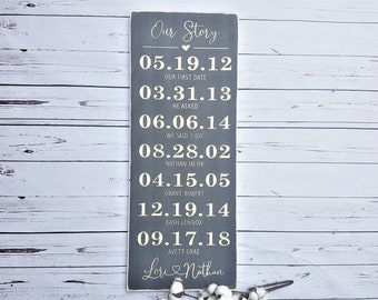 Our Story Important Dates Carved Wooden Sign | Personalized Date Story with Farmhouse Script | Rustic Wooden Carved Engraved Wood Sign
