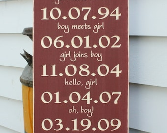Family Date Story Important Dates | 8 Dates  | 12x30 Carved Wood Sign | Personalized Rustic Wooden Engraved Sign