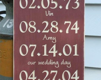 Family Date Story Important Dates Carved Wooden Sign - Personalized Family Birthday Rustic Wooden Carved Engraved Wood Sign