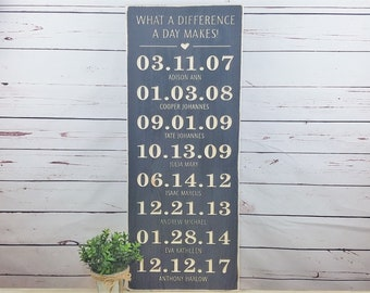 Important Dates Carved Wooden Sign | Birthdates Date Story for Children or Grandchildren | Rustic Wooden Carved Wood Sign