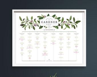 ELDERBERRY Family Tree 6 to 9 children, Custom Family Tree Template, 6 generations, Large family, 16x20 Art Print, Personalized family tree