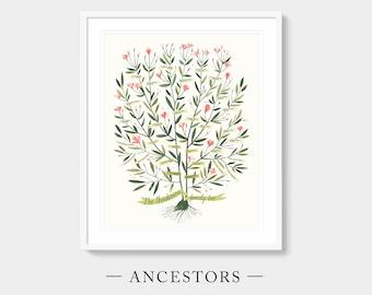 Custom Family Tree - AZALEA Template - ANCESTORS, 4, 5 or 6 Generations, Gift for Parents, Grandparents, Wedding Anniversary Gift, Ancestry