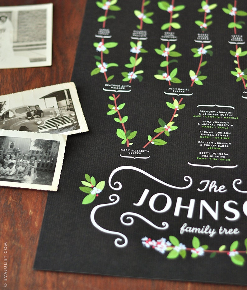 FLORA Family Tree 5 generations  PERSONALIZED  13 X 19 OR image 0