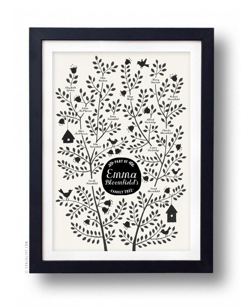 BIRDS Family Tree 4 generations CUSTOMIZABLE  Black & White image 0