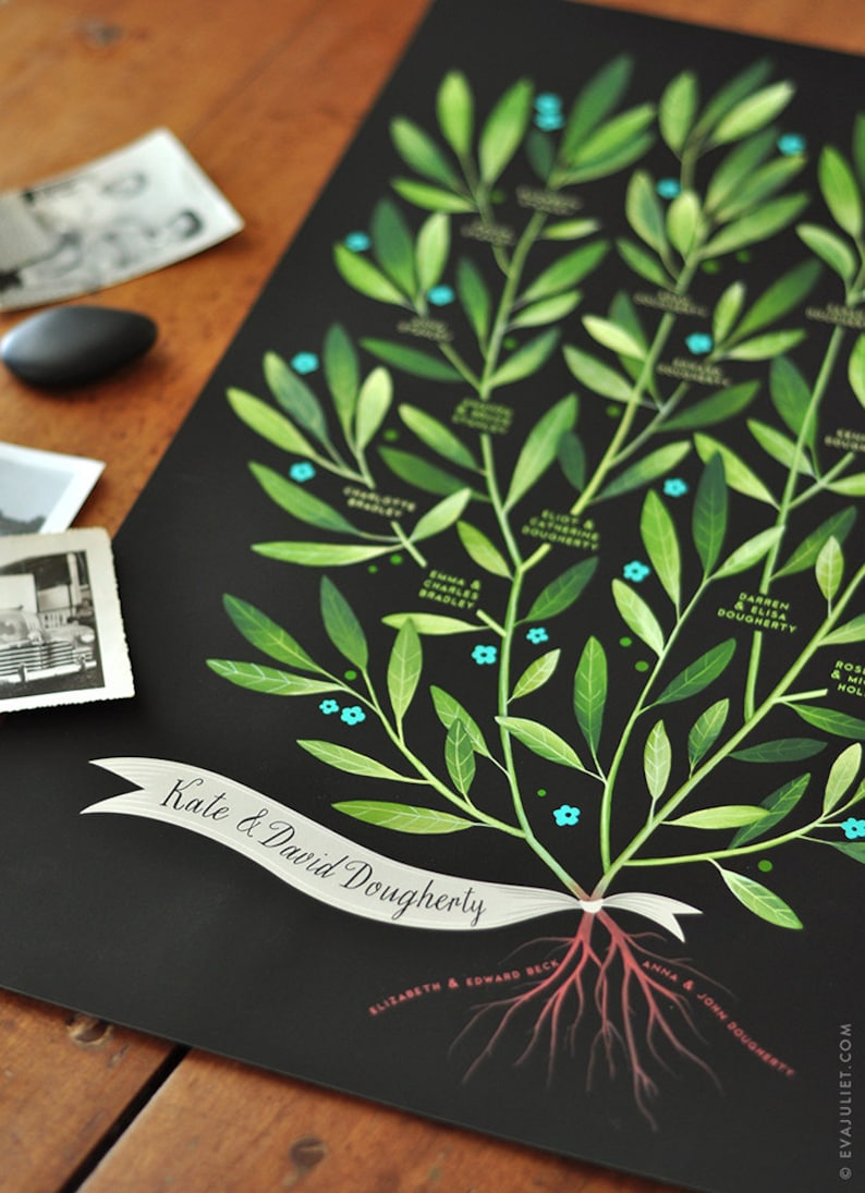 LAUREL Family Tree 4 generations  PERSONALIZED  13 X 19 image 0