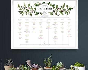 ELDERBERRY Family Tree LANDSCAPE orientation, 4 or 5 generations, for large families - Deluxe Edition 17 x 22 - PERSONALIZED -