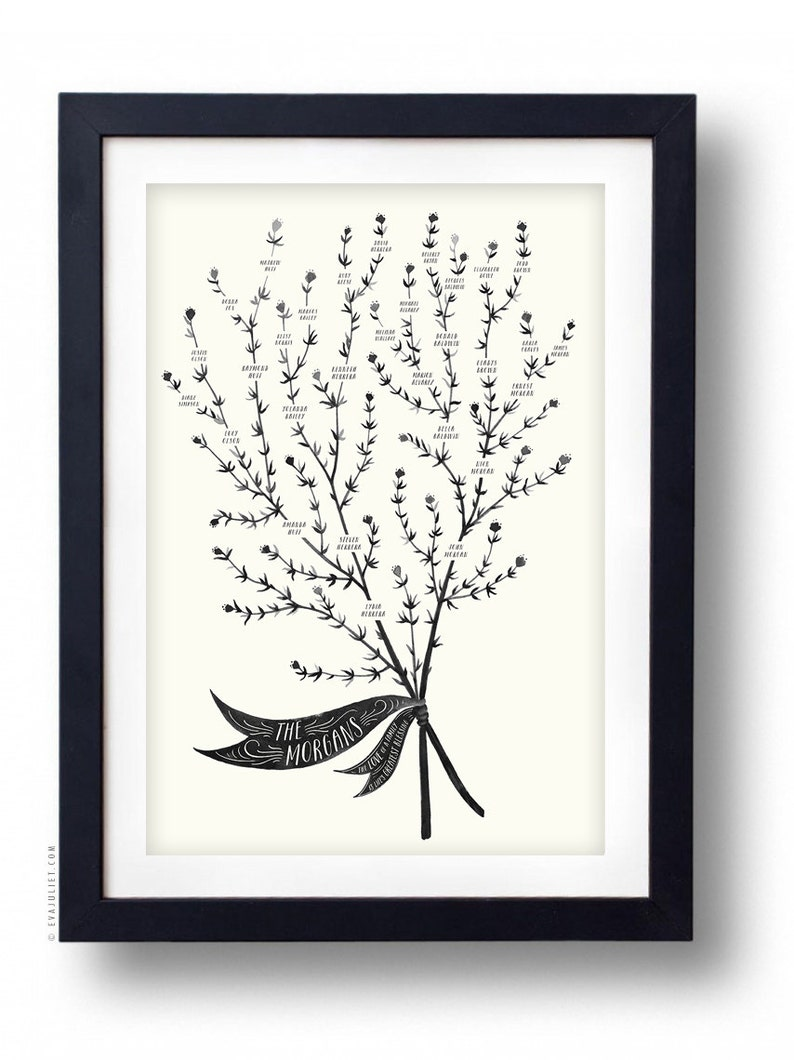THYME Family Tree 4 or 5 generations  CUSTOMIZABLE  13 X 19 image 0