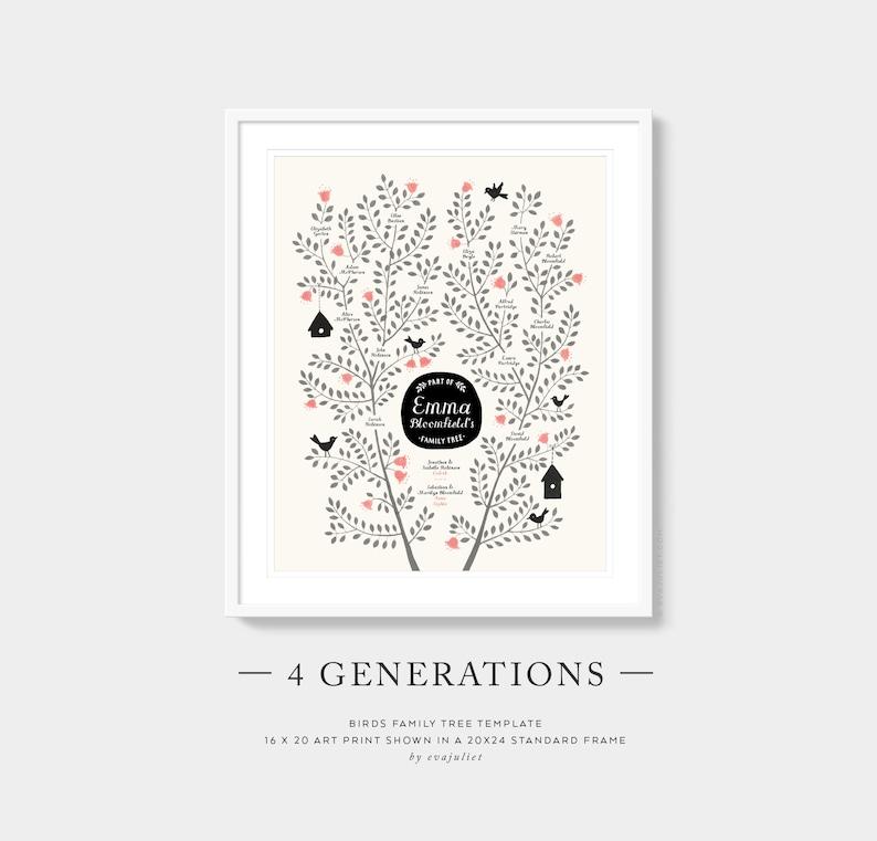 Custom Family Tree  BIRDS Template  4 Generation Family image 0