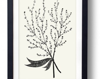 THYME Family Tree, 3 or 4 generations - CUSTOMIZABLE - 13 X 19