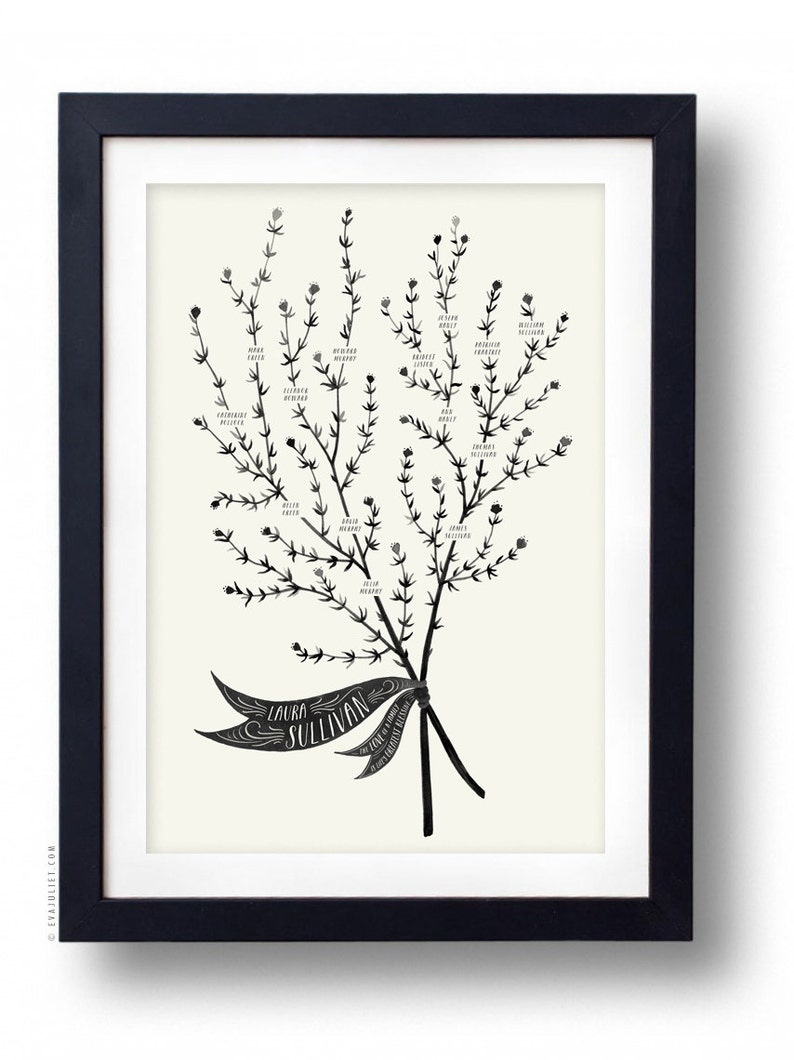 THYME Family Tree 3 or 4 generations  CUSTOMIZABLE  13 X 19 image 0